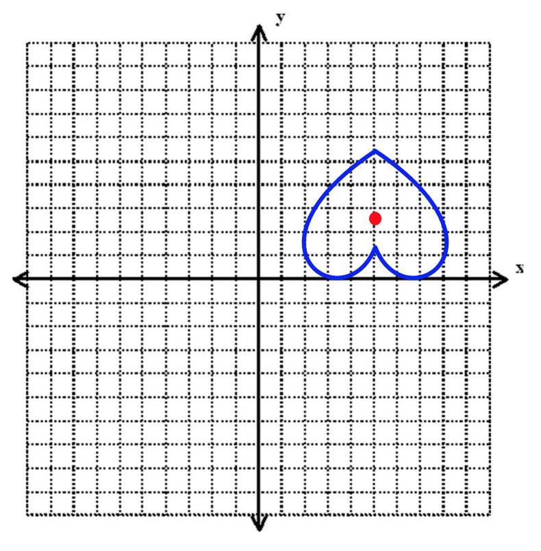 body_rotate_center_3