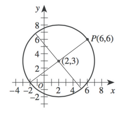Reflections, Rotations, and Translations: ACT Geometry