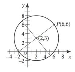body_rotation_example_1