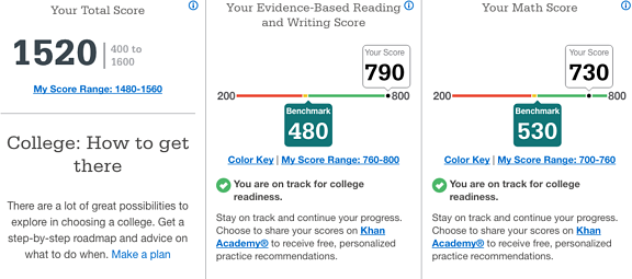 sat raw score conversion chart: How do you calculate sat score raw and scaled