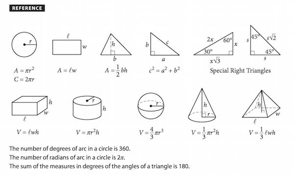 body_screenshot_sat_math_formulas.png