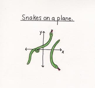 body_snakesonaplane