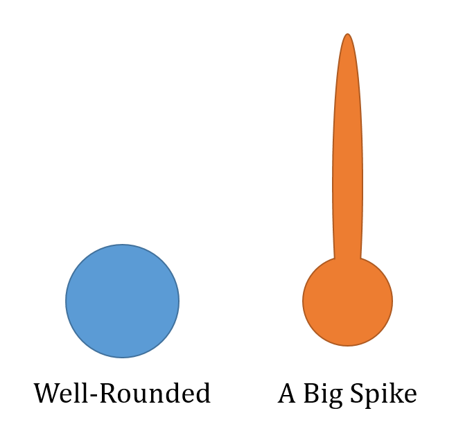 body_spike.png