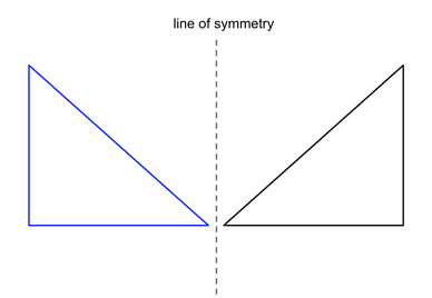 Reflections Rotations And Translations Act Geometry Strategies