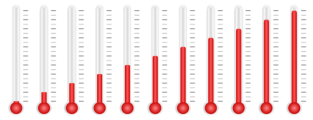 photo about Celsius to Fahrenheit Chart Printable identified as The Simple Trick in the direction of Switch Celsius toward Fahrenheit