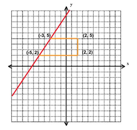 body_trapezoid_example_original