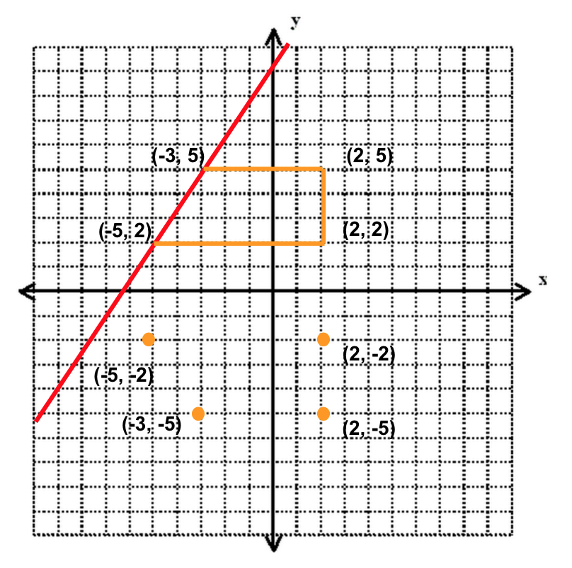 body_trapezoid_example_points-1