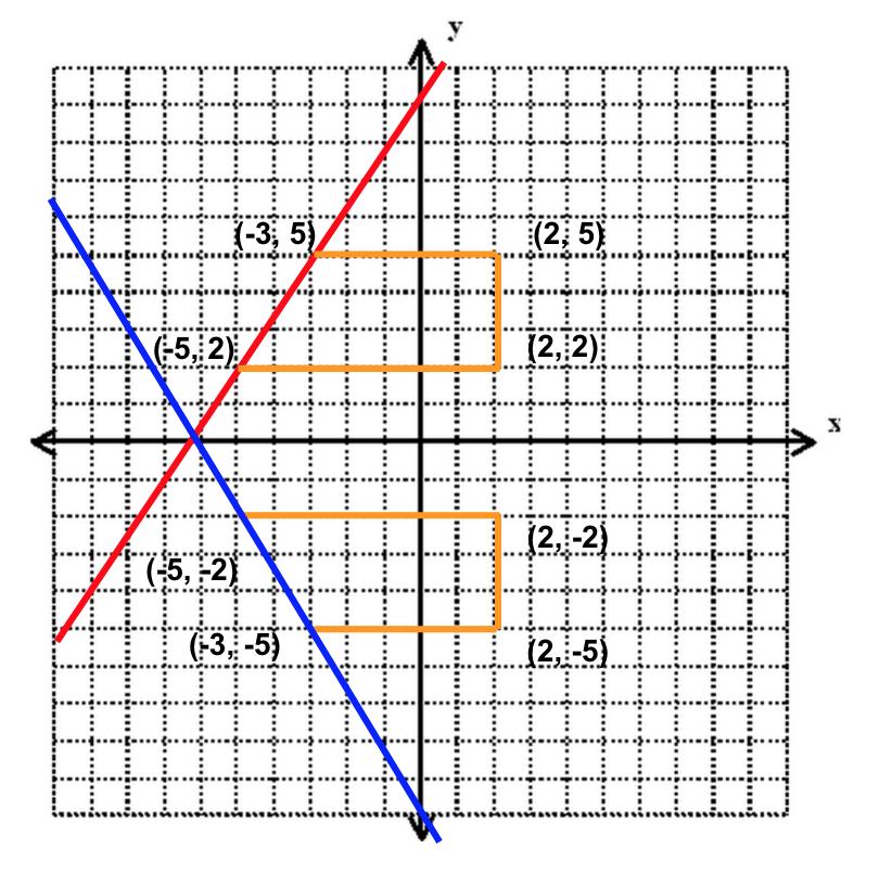 body_trapezoid_example_reflection-1