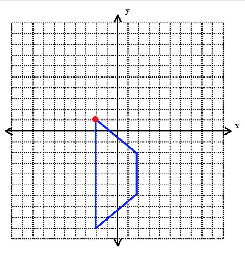 body_trapezoid_rotation_2.2