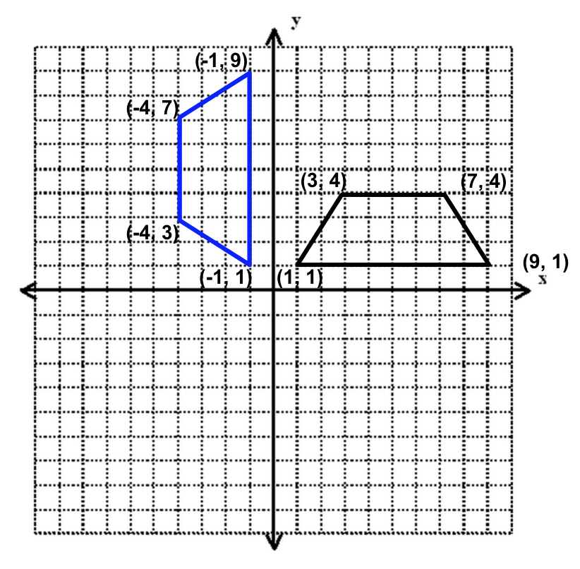 body_trapezoid_shape_q_3-1