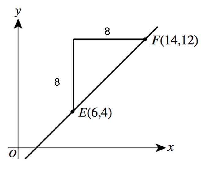 body_triangle_example
