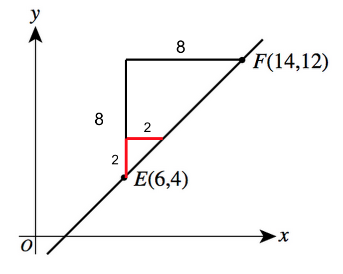 body_triangle_example_2-2