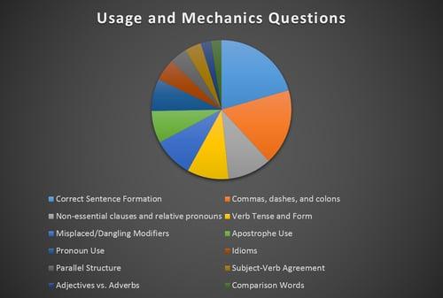 body_usage_and_mechanics