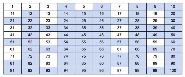 prime numbers between 10 and 20