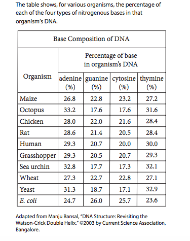 dna_table.jpg