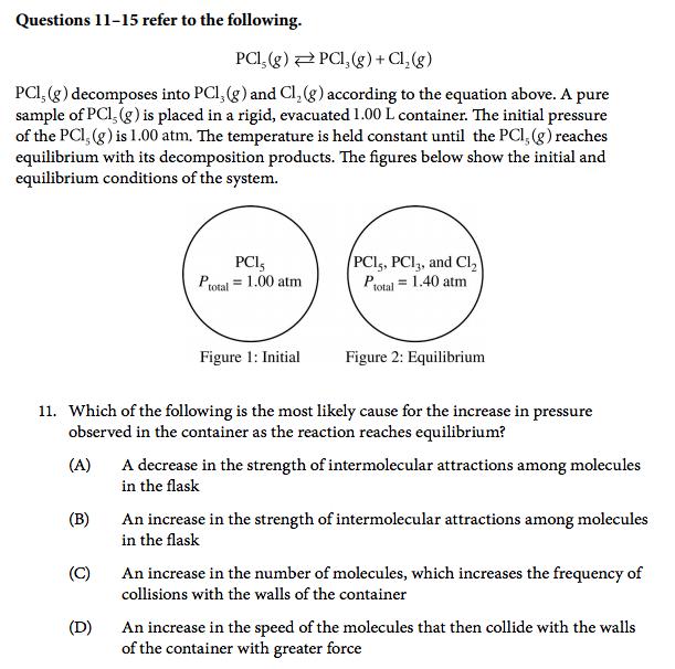 AP Chemistry Exam Prep & Review Guide - Shmoop