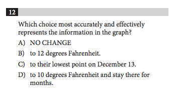 writing_graph_question.png