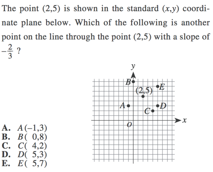 Lines And Slopes Act Math Geometry Review And Practice