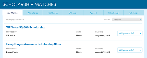 Who has used a scholarship search called fastweb?
