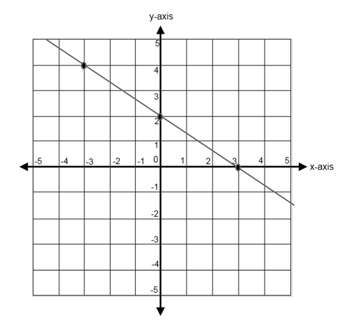 Lines and slopes in sat math geometry strategies bodyfindslope12g falaconquin