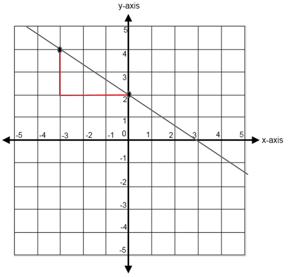body_find_slope_1.3.png