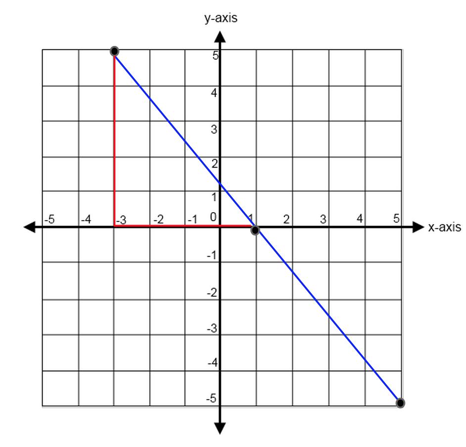 Body_finding_slope_31g