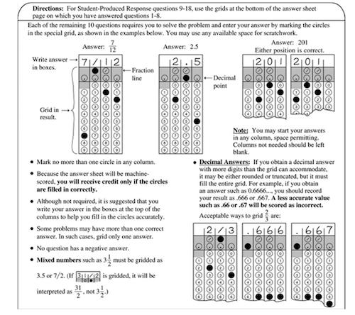 Sat Math Prepscholar 2016 Students Encyclopedia