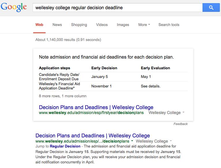 college application essay deadlines