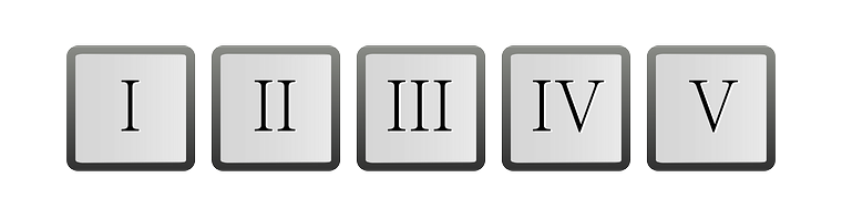 How To Convert Roman Numerals 3 Easy Methods